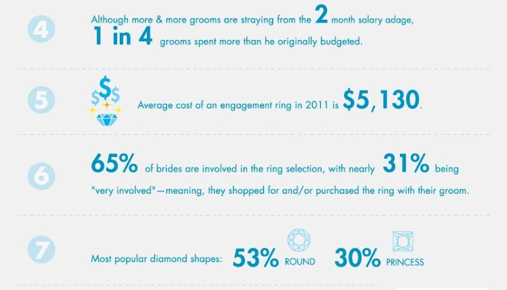 Top+Ten+Engagment+Facts+and+Trends+%282%29.jpg