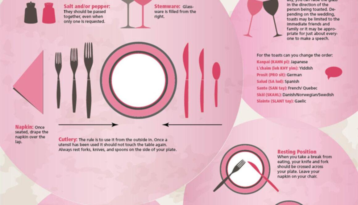Tabel+Etiquette+101(1).jpg