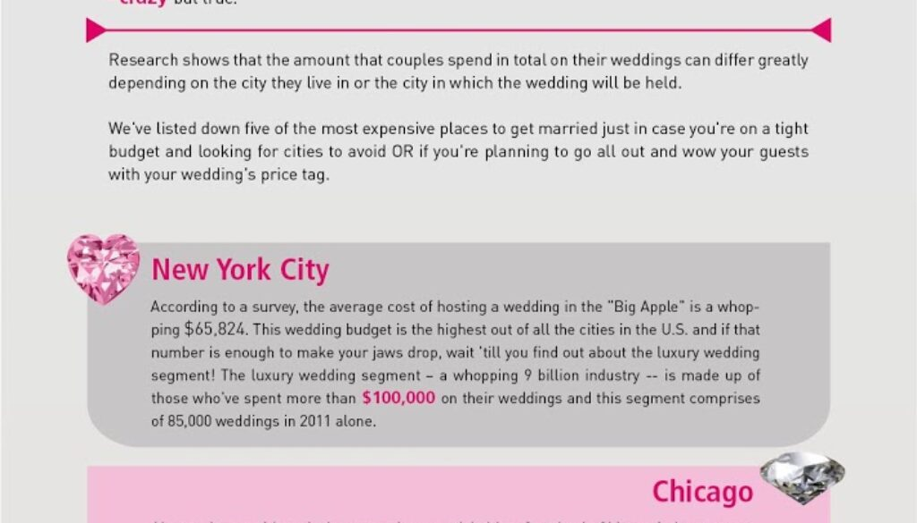 Top+5+most+Expensive+Cities+to+Get+Married+In(1).jpg