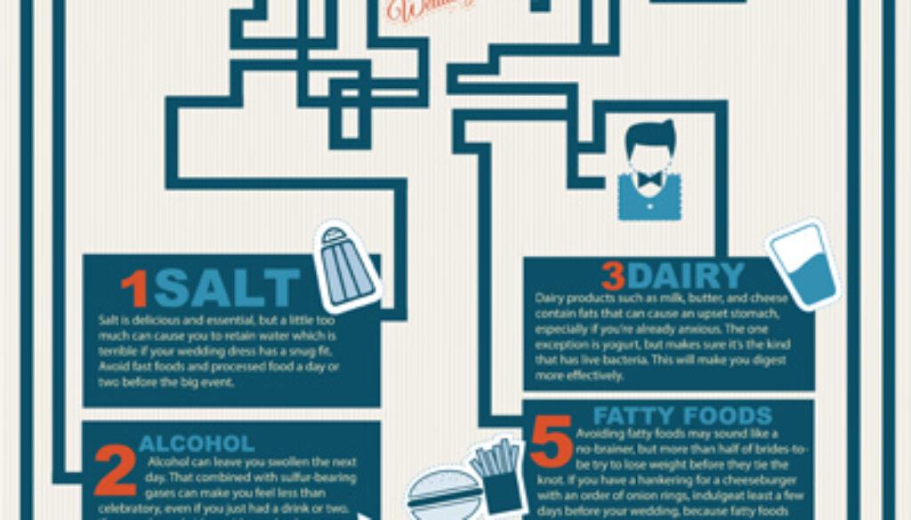 7+Foods+to+Avoid+the+Week+Before+Your+Wedding.jpg