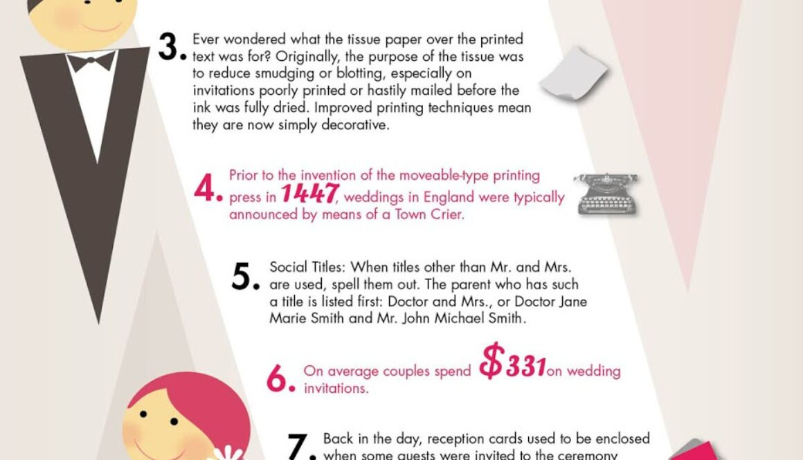 10+Wedding+Invitation+Facts+You+Didn't+Know.jpg