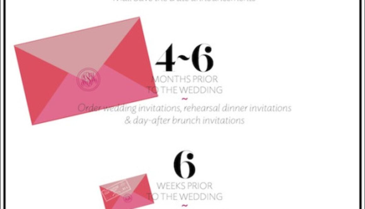 wedding-stationery-timeline-blog.jpg