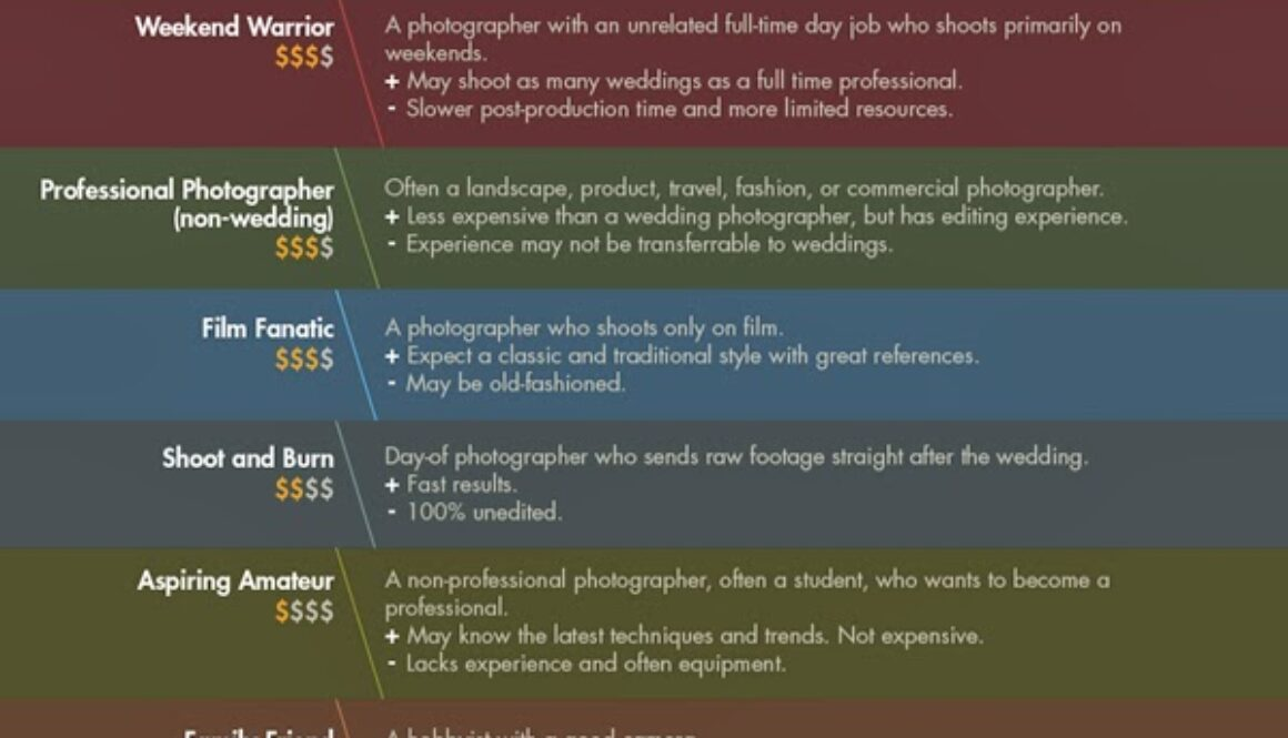 Types%2Bof%2BWedding%2BPhotography.jpg