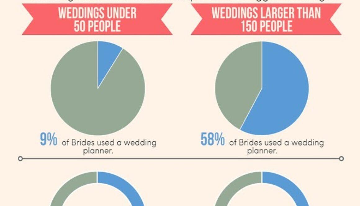 Wedding-Favors-Unlimited-Wedding-Planners-Survey-2017.jpg